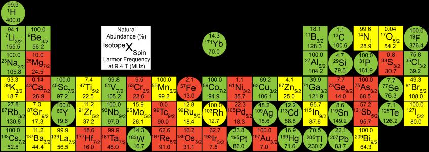 periodic_table_2