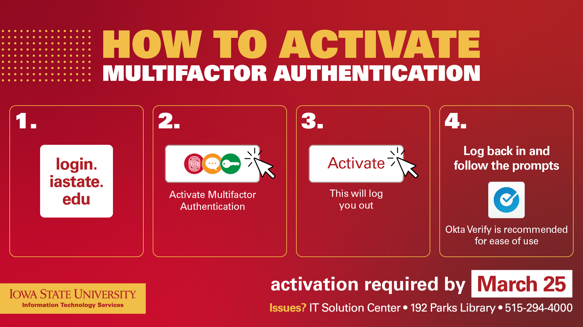 multifactor authentication graphic